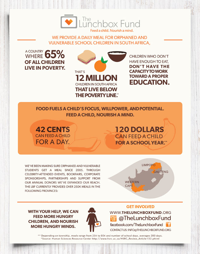 Infographics for The Lunchbox Fund Marketing Collateral